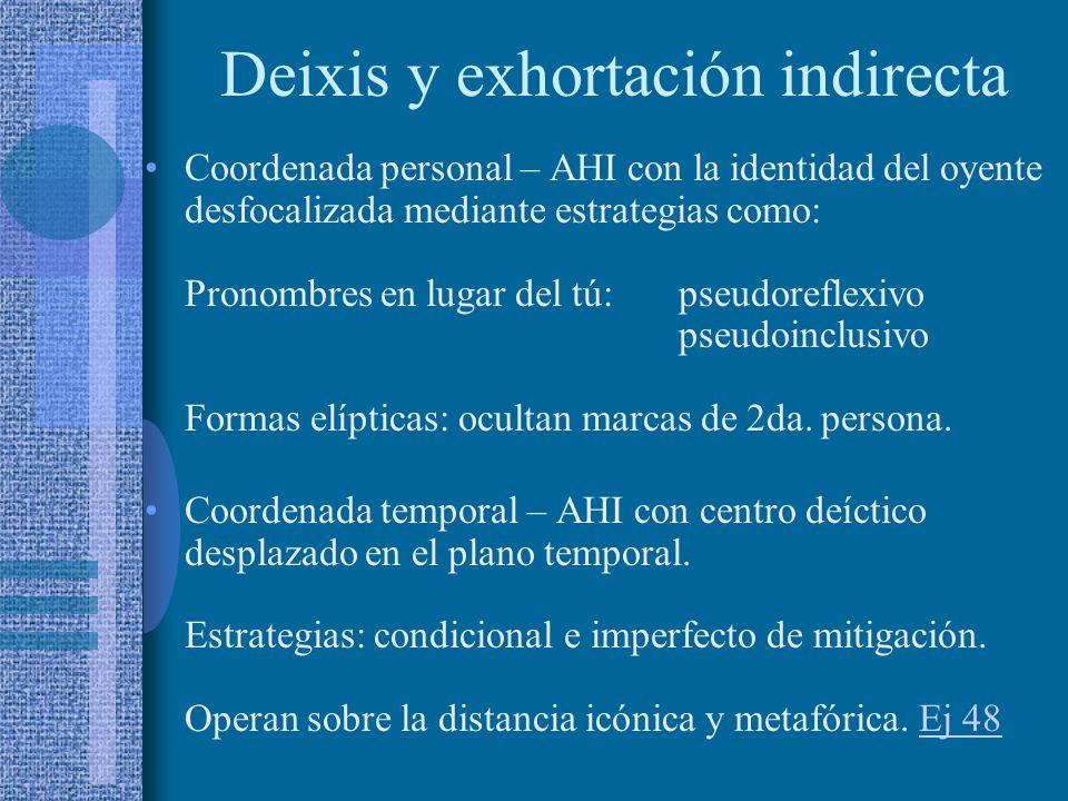 Deixis y exhortación indirecta
