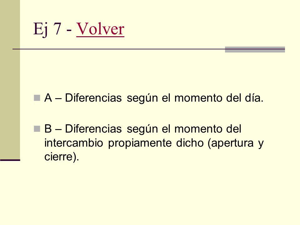 Ej 7 - Volver A – Diferencias según el momento del día.