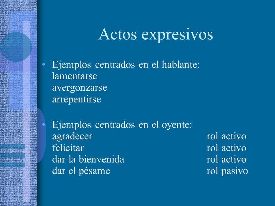 Actos expresivos Ejemplos centrados en el hablante: lamentarse avergonzarse arrepentirse.