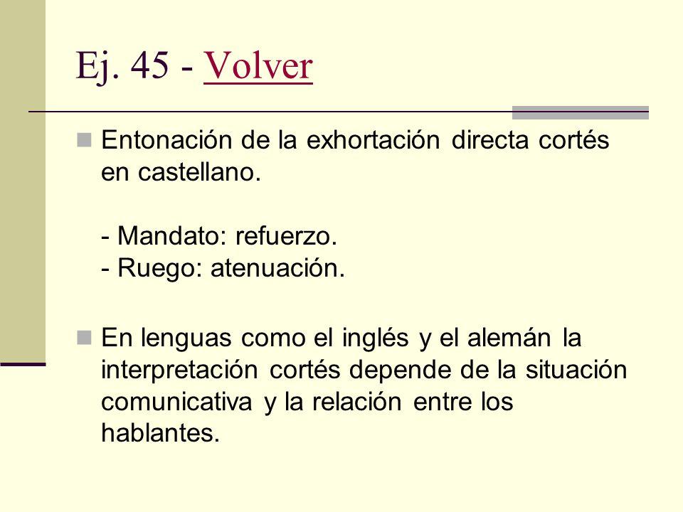 Ej. 45 - Volver Entonación de la exhortación directa cortés en castellano. - Mandato: refuerzo. - Ruego: atenuación.