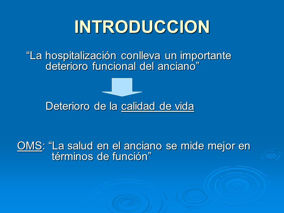 INTRODUCCION La hospitalización conlleva un importante deterioro funcional del anciano Deterioro de la calidad de vida.