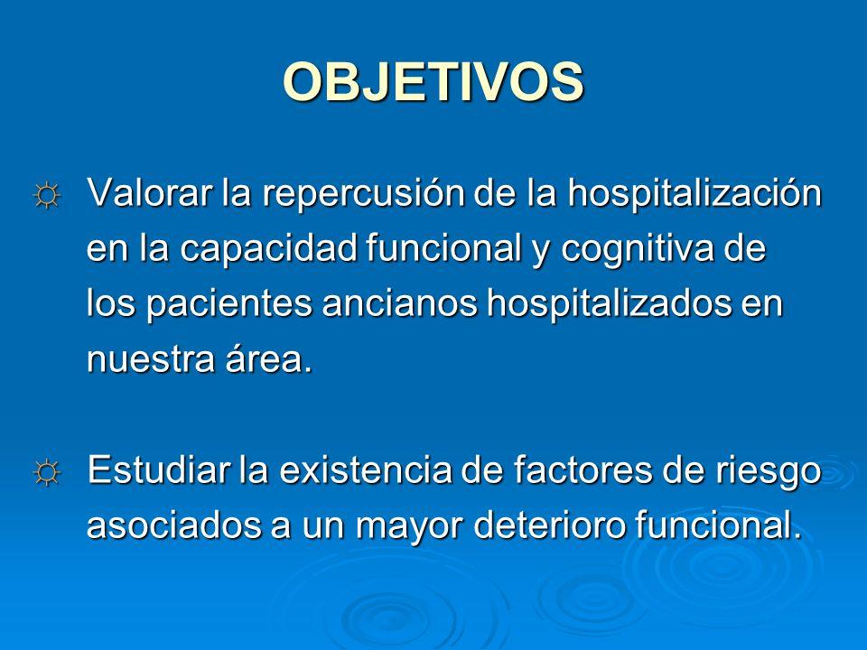 OBJETIVOS Valorar la repercusión de la hospitalización