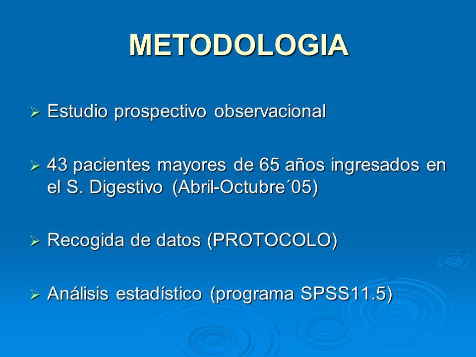 METODOLOGIA Estudio prospectivo observacional