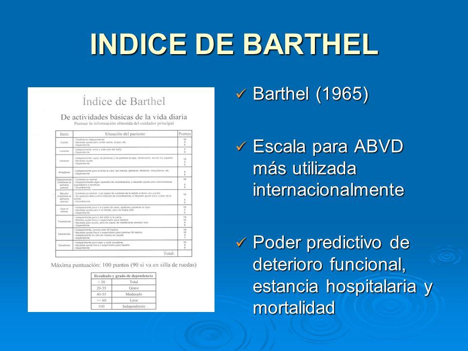 INDICE DE BARTHEL Barthel (1965)