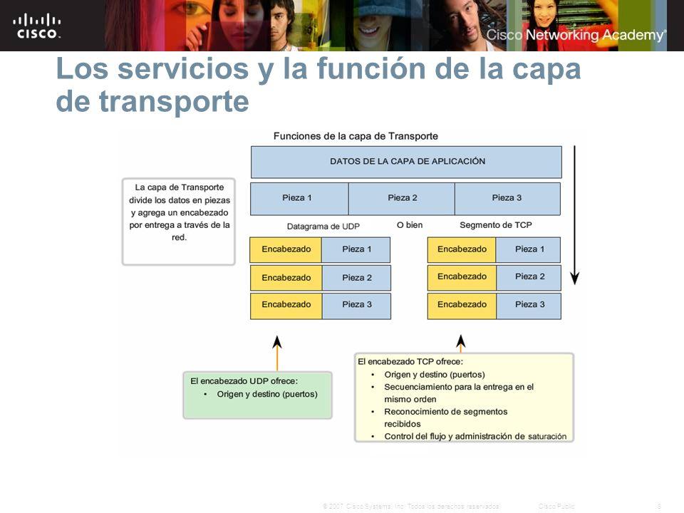 Los servicios y la función de la capa de transporte