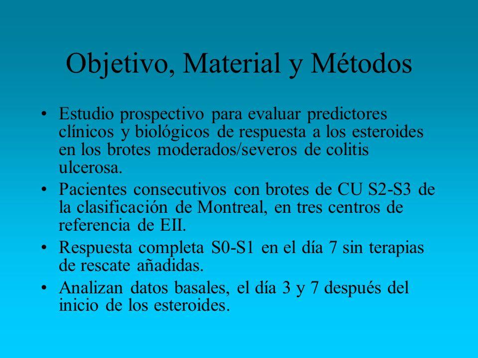 Objetivo, Material y Métodos