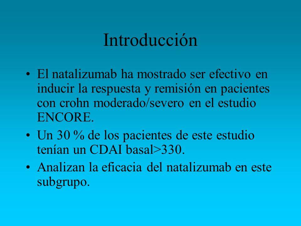 IntroducciónEl natalizumab ha mostrado ser efectivo en inducir la respuesta y remisión en pacientes con crohn moderado/severo en el estudio ENCORE.