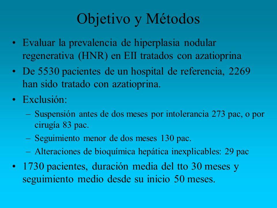 Objetivo y Métodos Evaluar la prevalencia de hiperplasia nodular regenerativa (HNR) en EII tratados con azatioprina.
