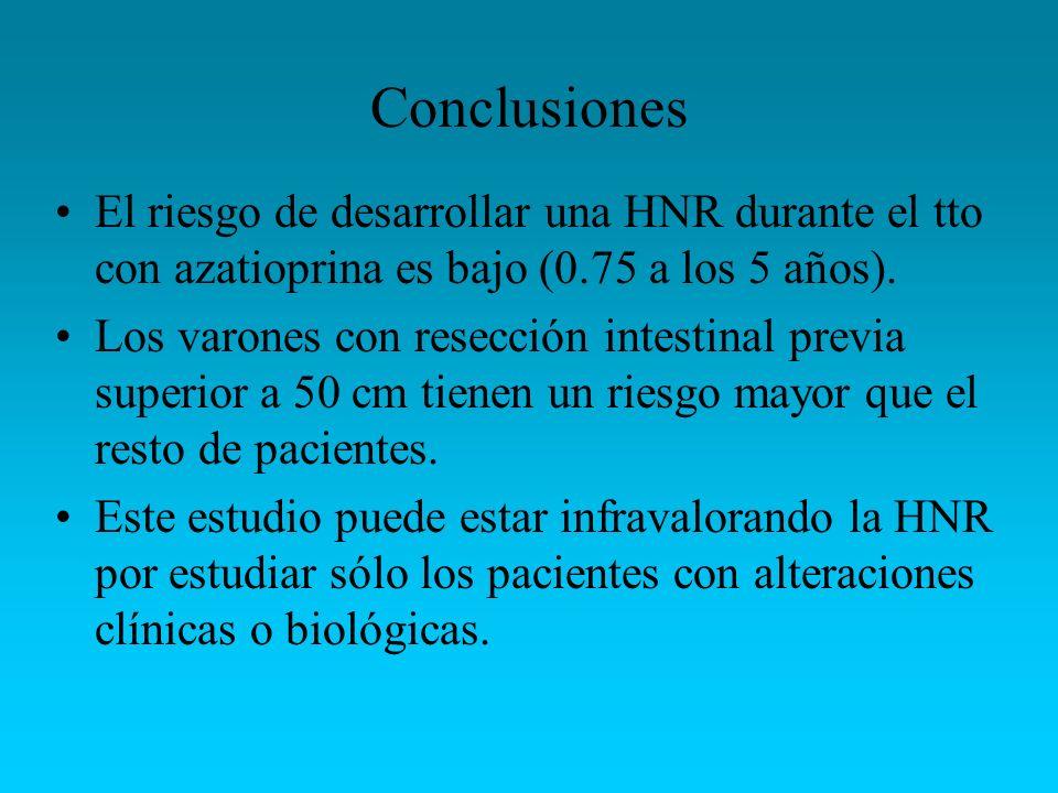 Conclusiones El riesgo de desarrollar una HNR durante el tto con azatioprina es bajo (0.75 a los 5 años).