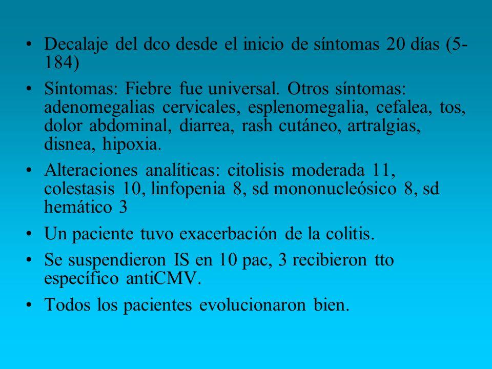 Decalaje del dco desde el inicio de síntomas 20 días (5-184)