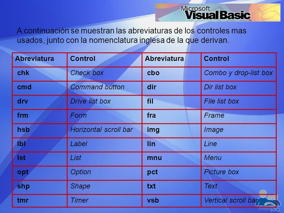 A continuación se muestran las abreviaturas de los controles mas usados, junto con la nomenclatura inglesa de la que derivan.