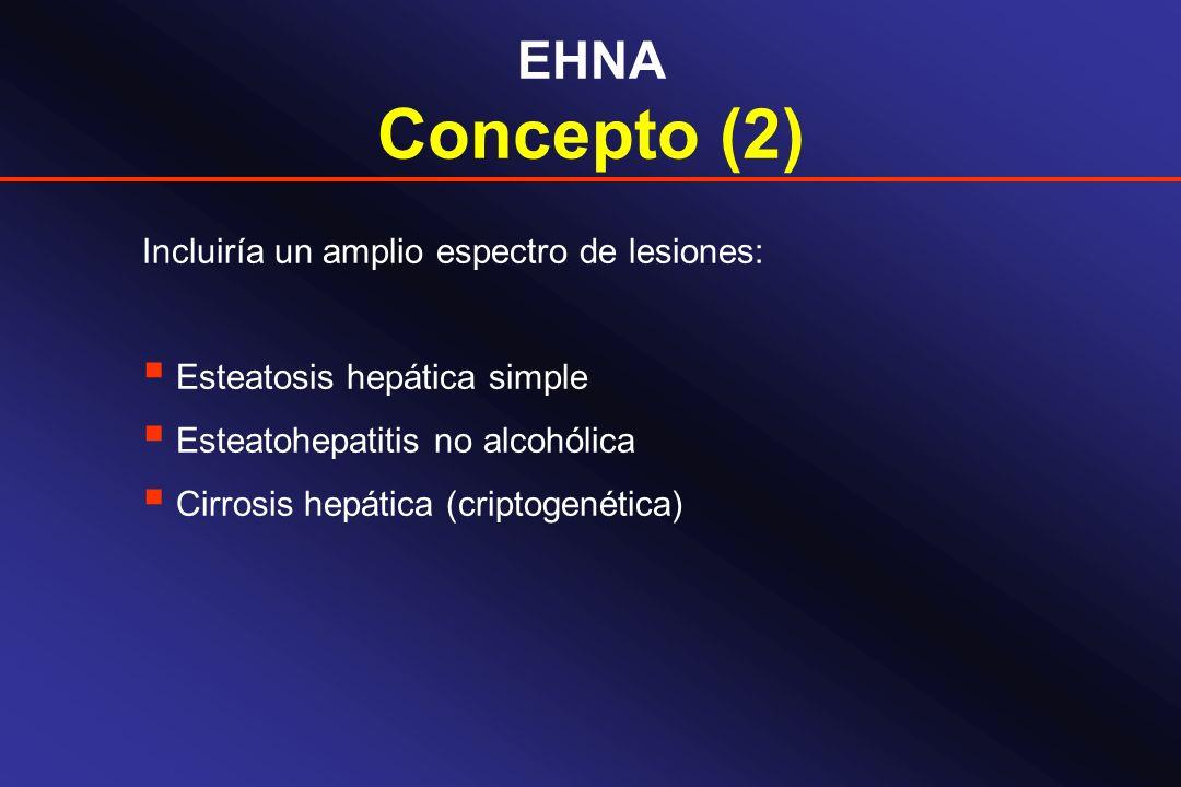 Concepto (2) EHNA Incluiría un amplio espectro de lesiones: