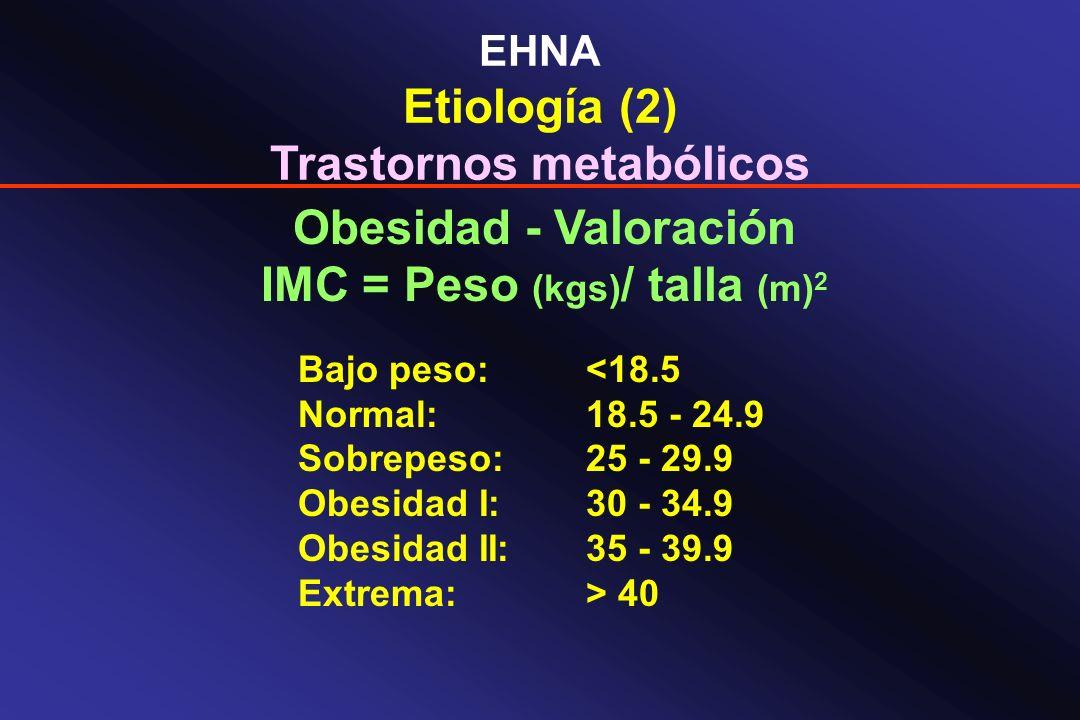 Trastornos metabólicos IMC = Peso (kgs)/ talla (m)2