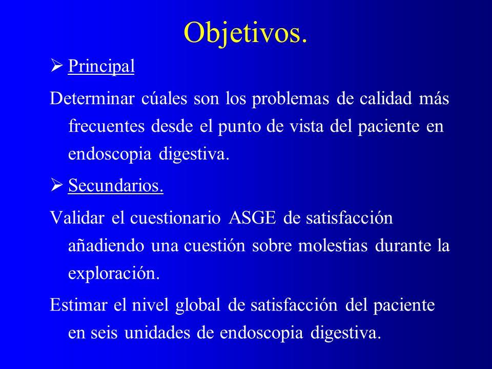 Objetivos. Principal. Determinar cúales son los problemas de calidad más frecuentes desde el punto de vista del paciente en endoscopia digestiva.