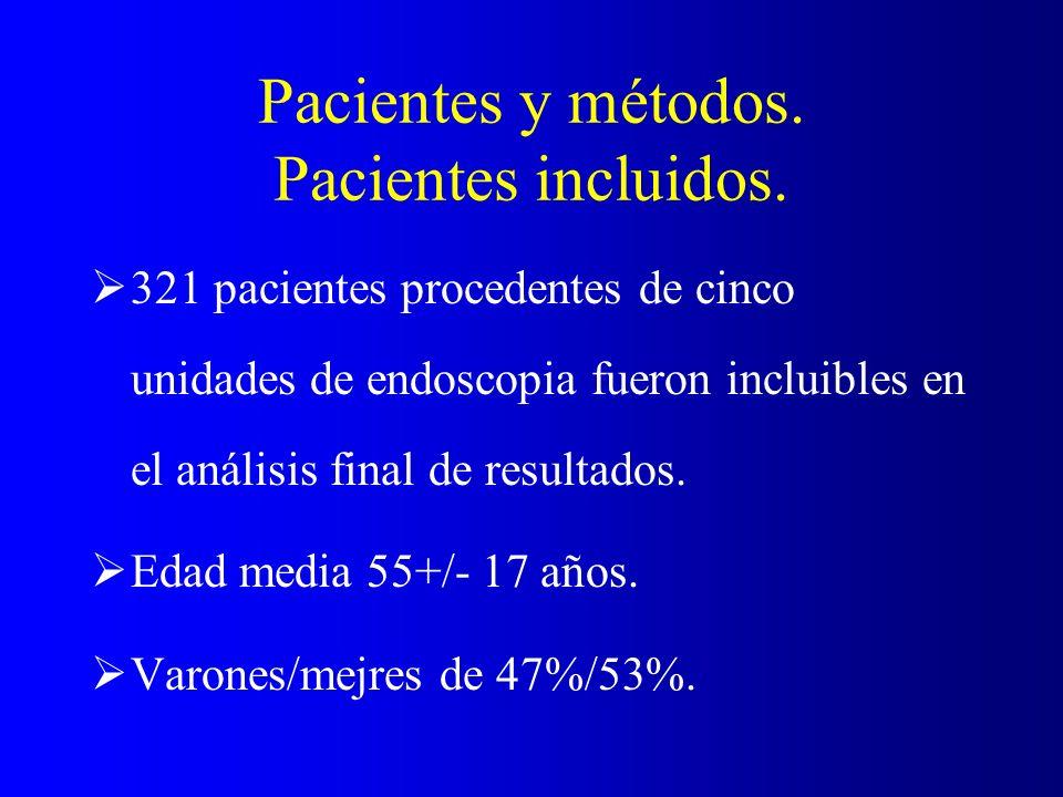Pacientes y métodos. Pacientes incluidos.