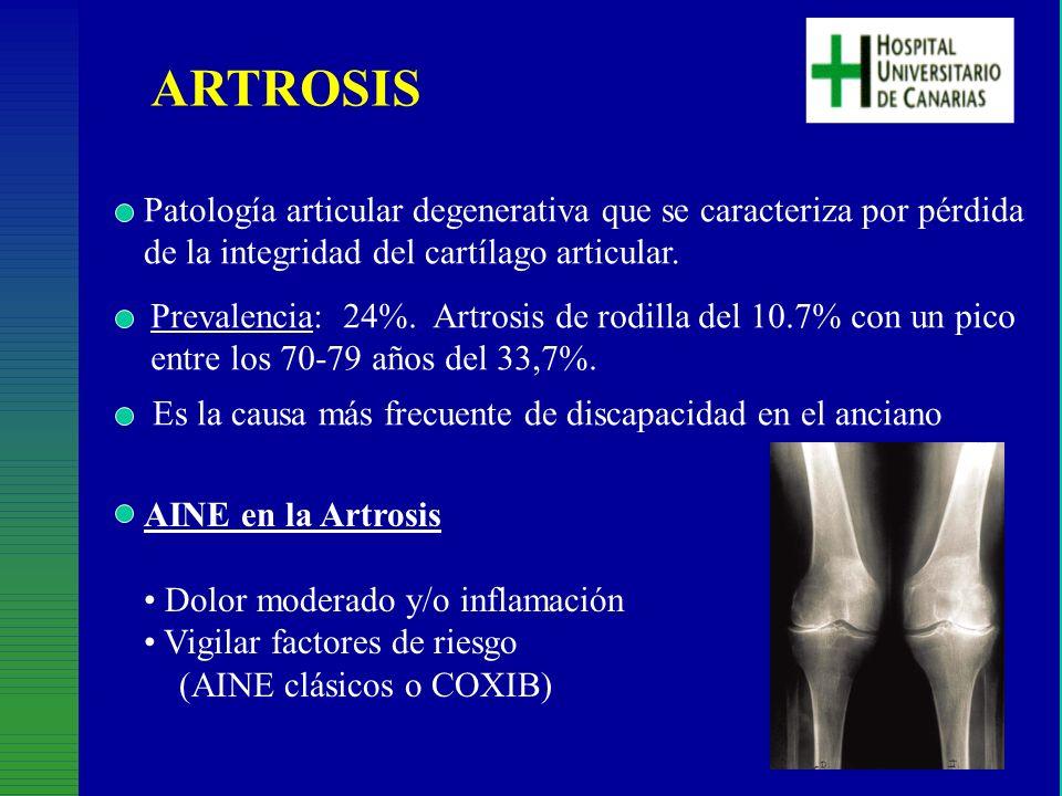 ARTROSIS Patología articular degenerativa que se caracteriza por pérdida. de la integridad del cartílago articular.