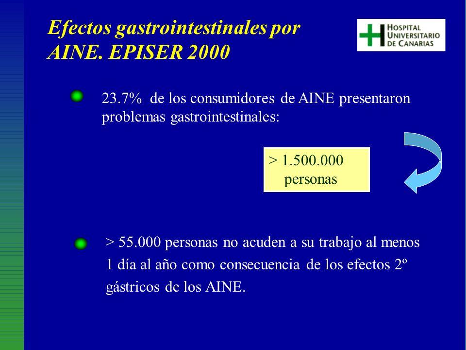 Efectos gastrointestinales por AINE. EPISER 2000