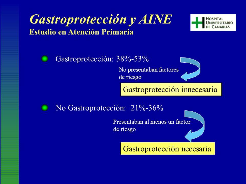 Gastroprotección y AINE