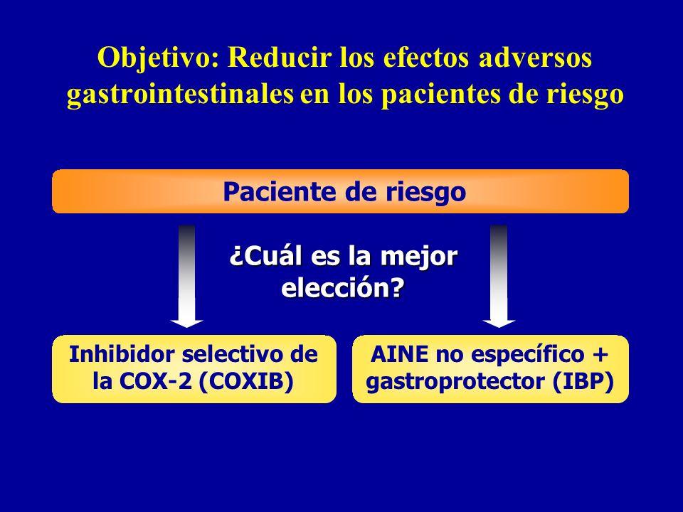 Objetivo: Reducir los efectos adversos gastrointestinales en los pacientes de riesgo
