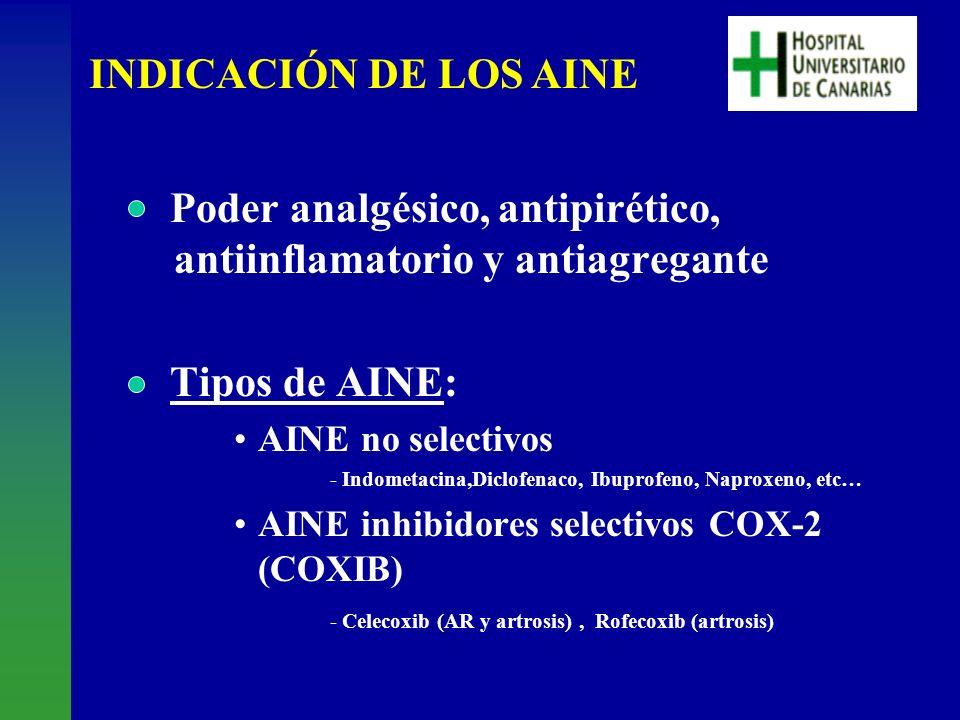 Poder analgésico, antipirético, antiinflamatorio y antiagregante