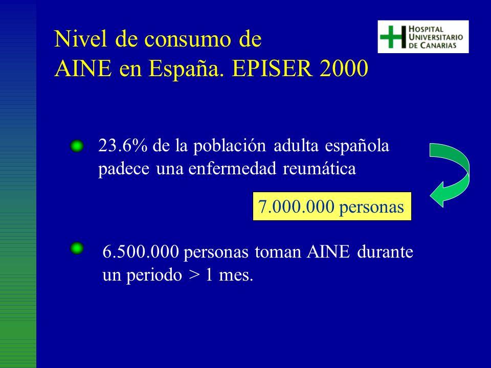 Nivel de consumo de AINE en España. EPISER 2000