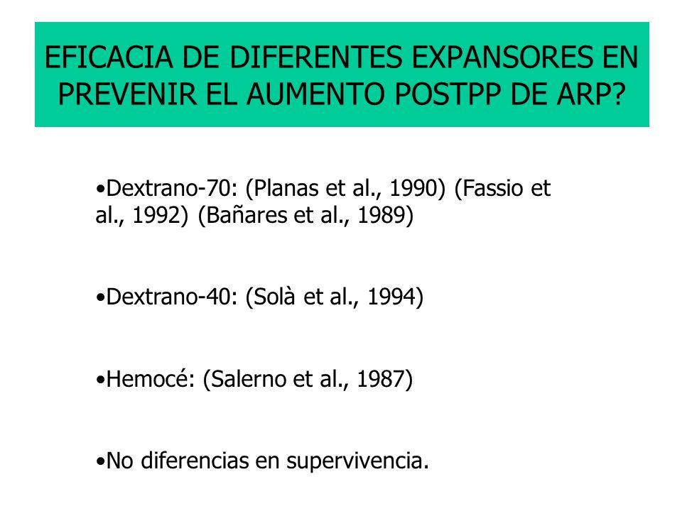 EFICACIA DE DIFERENTES EXPANSORES EN PREVENIR EL AUMENTO POSTPP DE ARP
