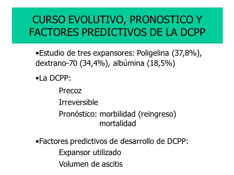 CURSO EVOLUTIVO, PRONOSTICO Y FACTORES PREDICTIVOS DE LA DCPP