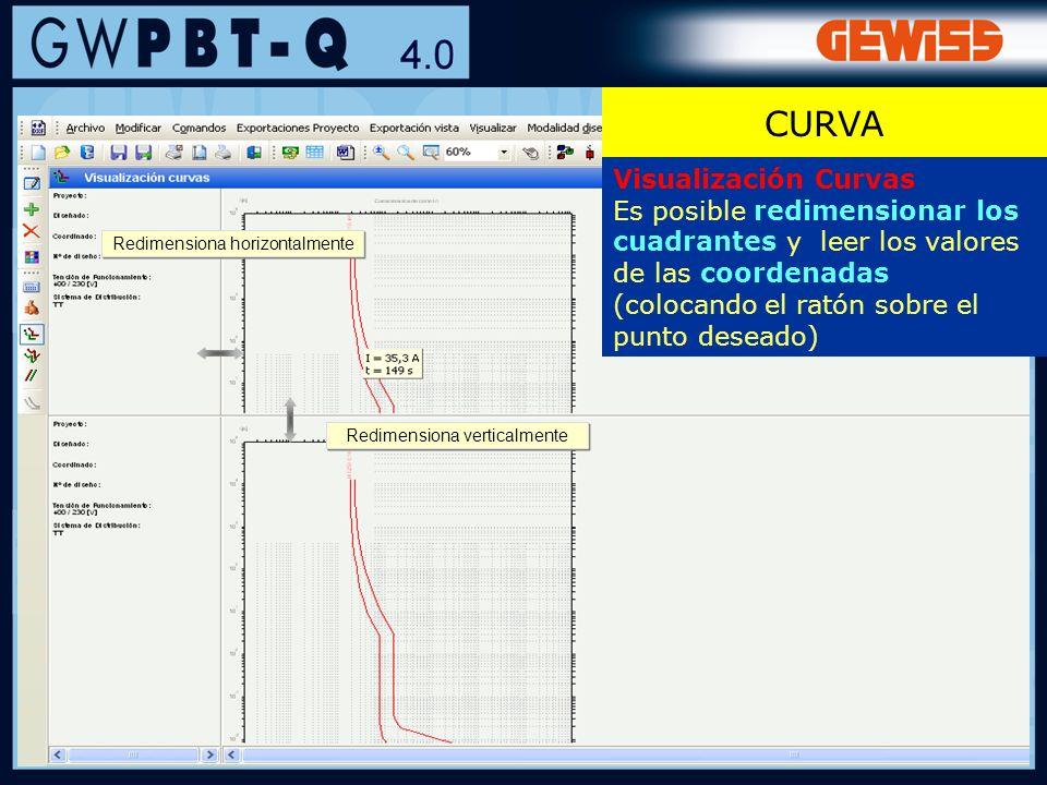 CURVA Visualización Curvas