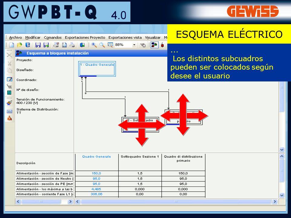 ESQUEMA ELÉCTRICO ... Los distintos subcuadros pueden ser colocados según desee el usuario