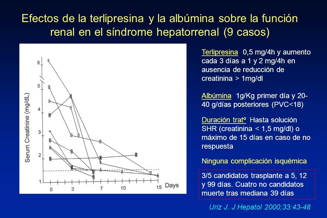 Efectos de la terlipresina y la albúmina sobre la función renal en el síndrome hepatorrenal (9 casos)