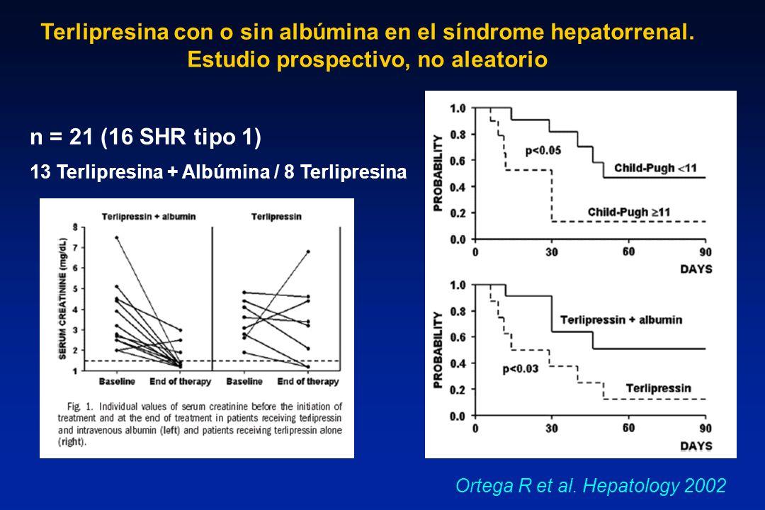 Terlipresina con o sin albúmina en el síndrome hepatorrenal