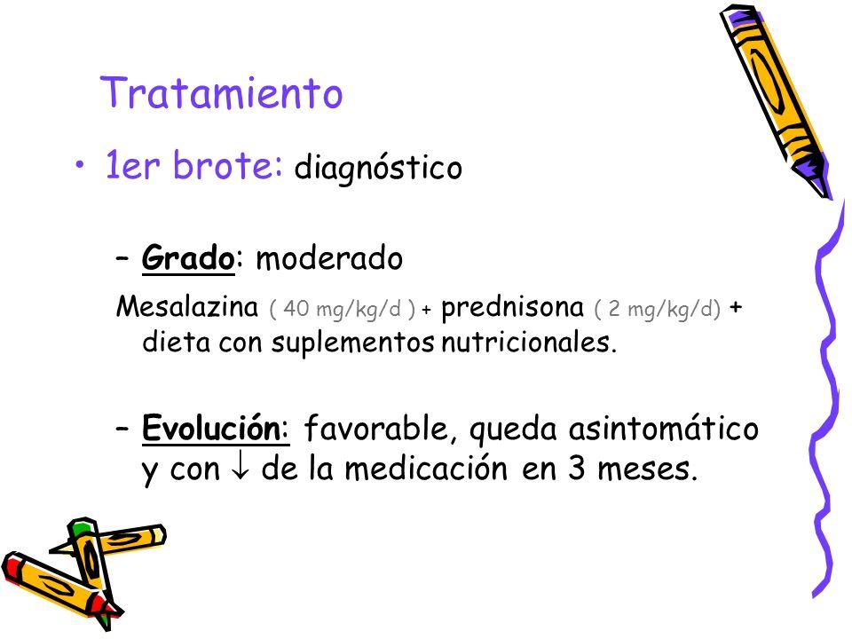 Tratamiento 1er brote: diagnóstico Grado: moderado