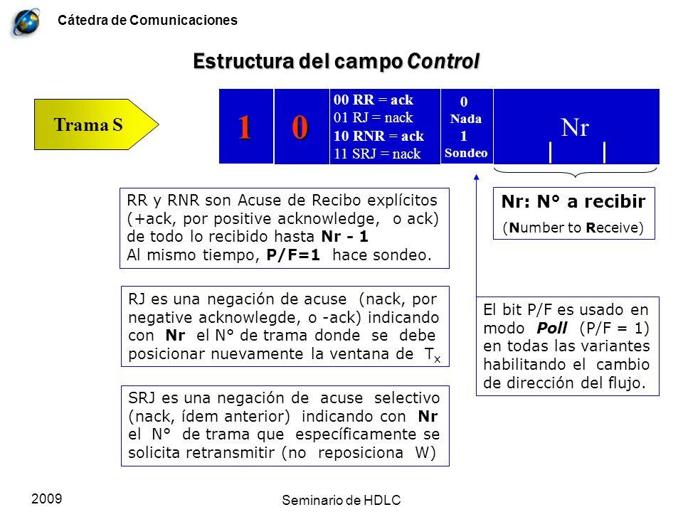 Estructura del campo Control