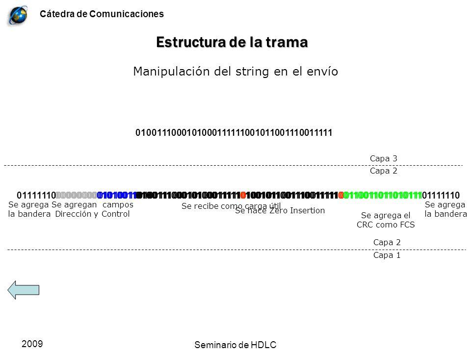 Estructura de la trama Manipulación del string en el envío