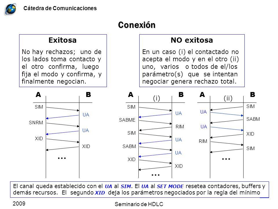 Conexión … … … Exitosa NO exitosa A B A B A B