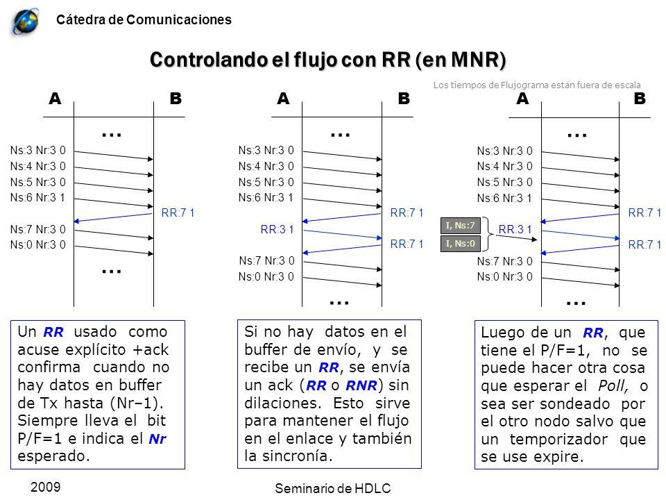Controlando el flujo con RR (en MNR)