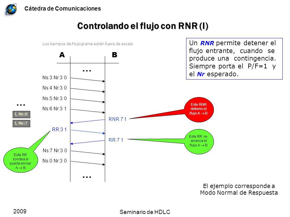 Controlando el flujo con RNR (I)