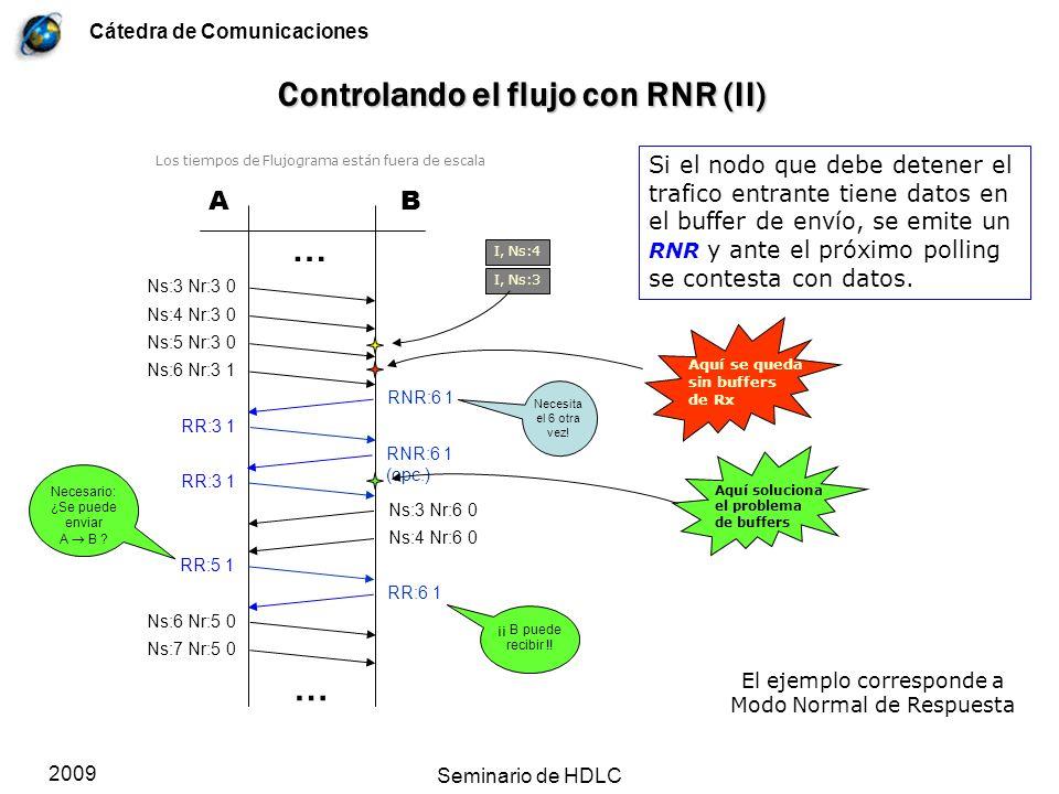 Controlando el flujo con RNR (II)