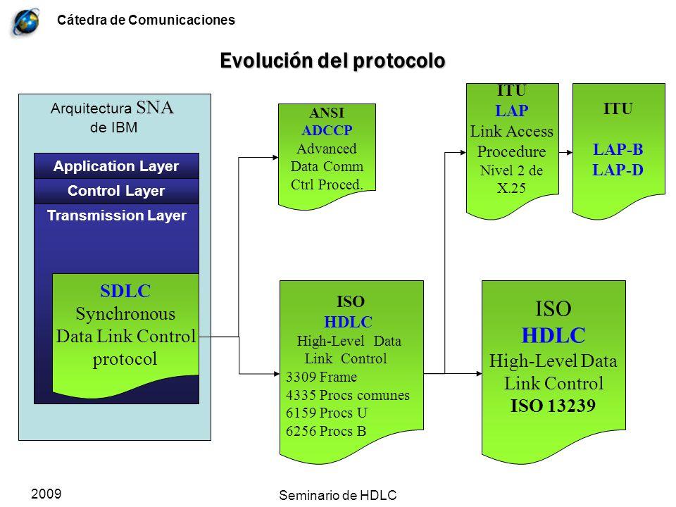 Evolución del protocolo
