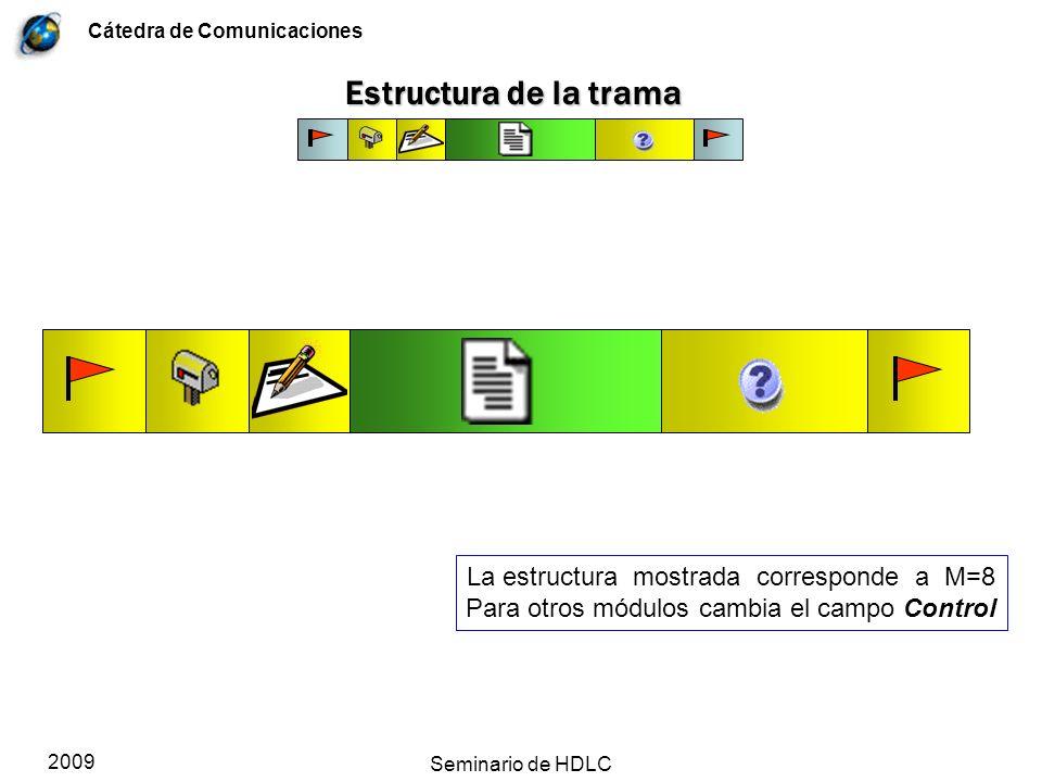 Estructura de la trama La estructura mostrada corresponde a M=8
