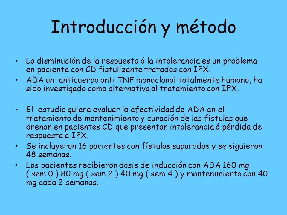 Introducción y método La disminución de la respuesta ó la intolerancia es un problema en paciente con CD fistulizante tratados con IFX.