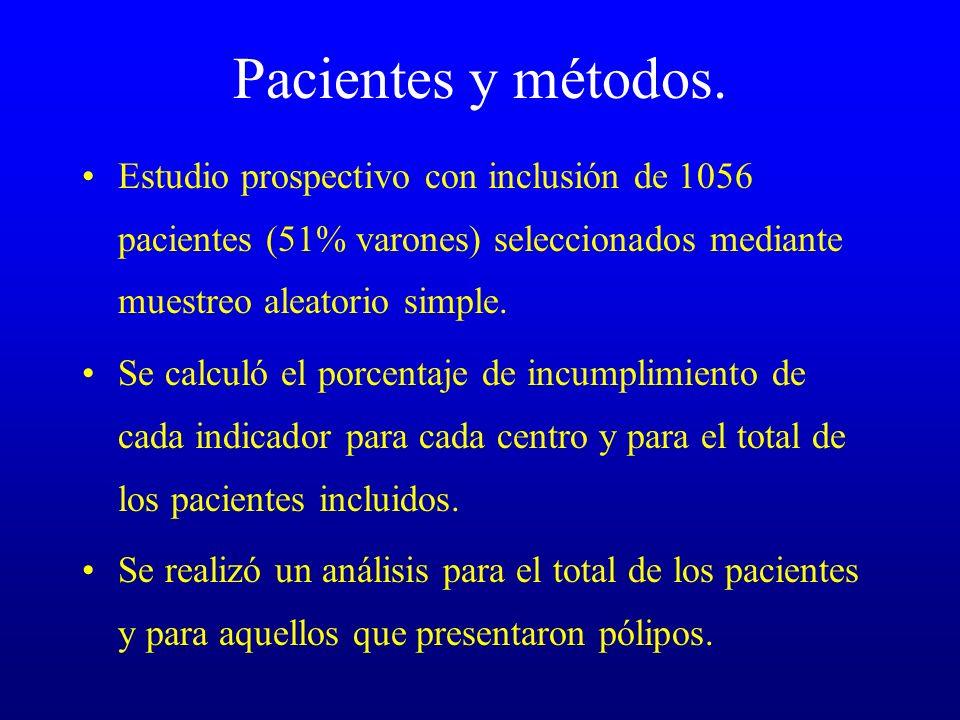 Pacientes y métodos. Estudio prospectivo con inclusión de 1056 pacientes (51% varones) seleccionados mediante muestreo aleatorio simple.