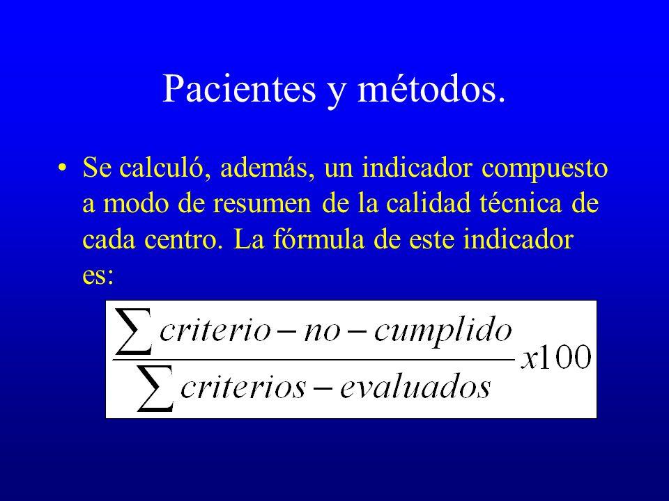 Pacientes y métodos.