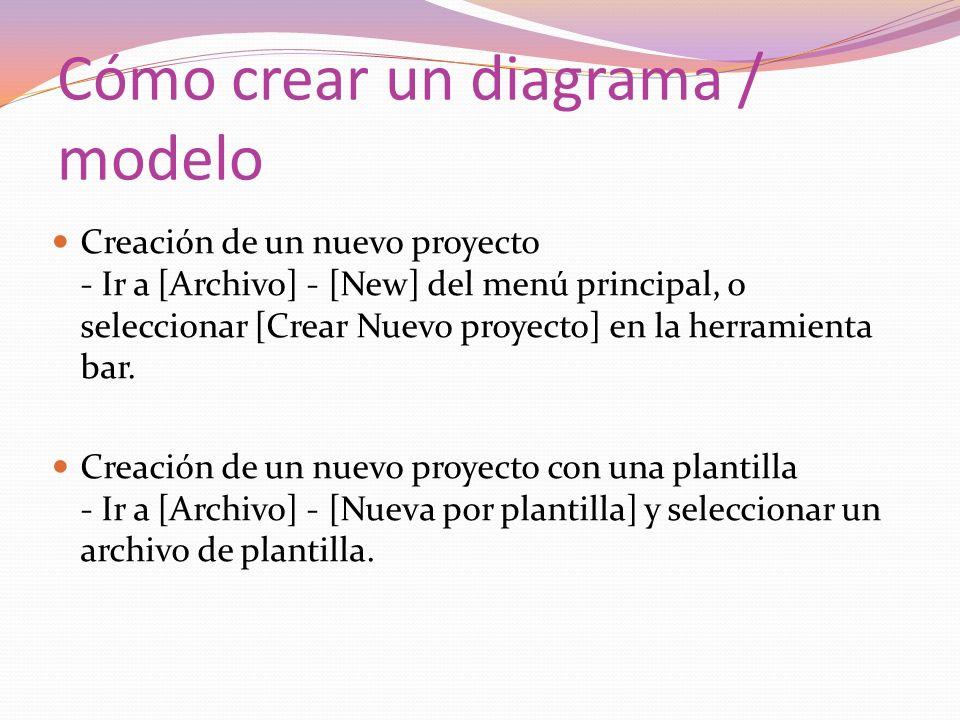Cómo crear un diagrama / modelo
