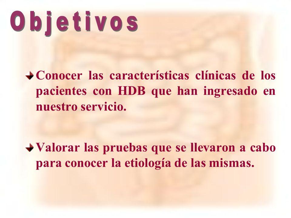 Objetivos Conocer las características clínicas de los pacientes con HDB que han ingresado en nuestro servicio.