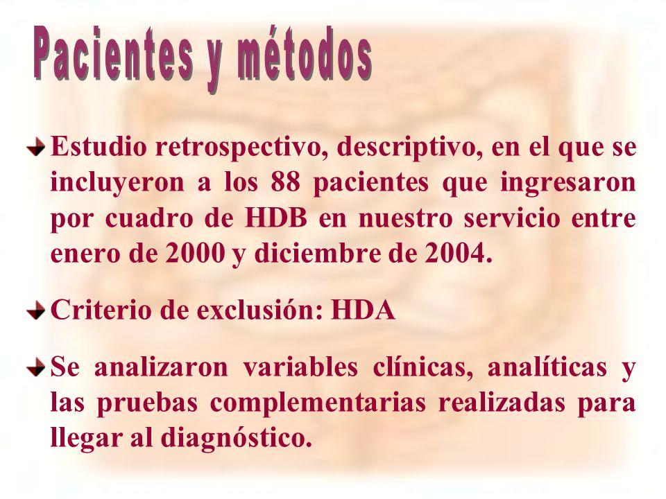 Pacientes y métodos