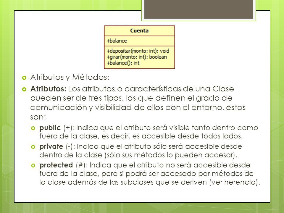 Atributos y Métodos: