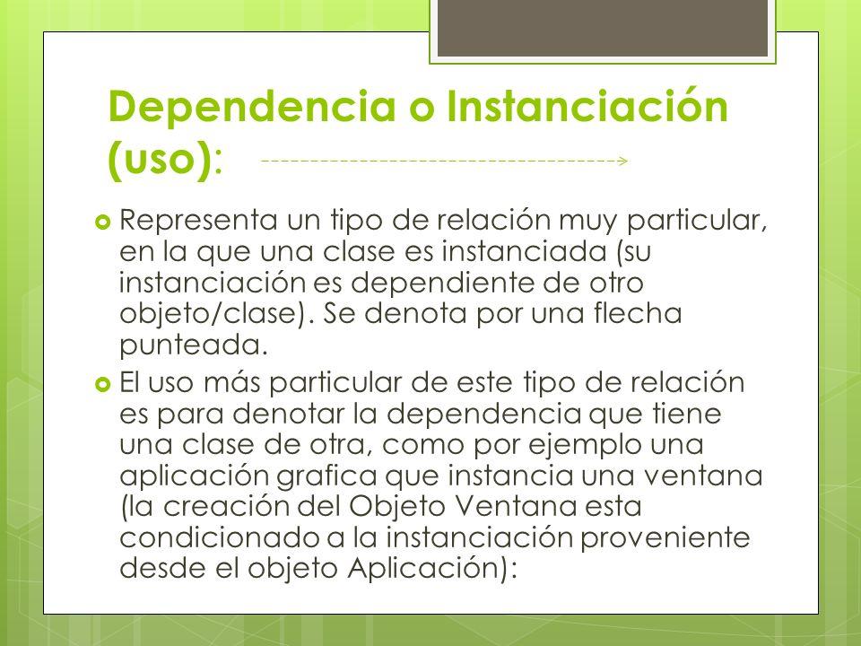 Dependencia o Instanciación (uso):