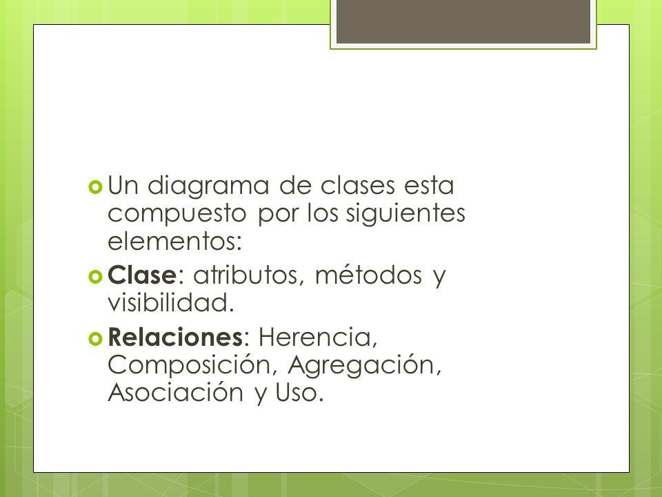 Un diagrama de clases esta compuesto por los siguientes elementos: