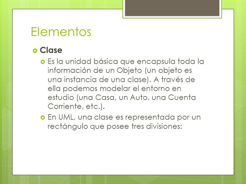 Elementos Clase.